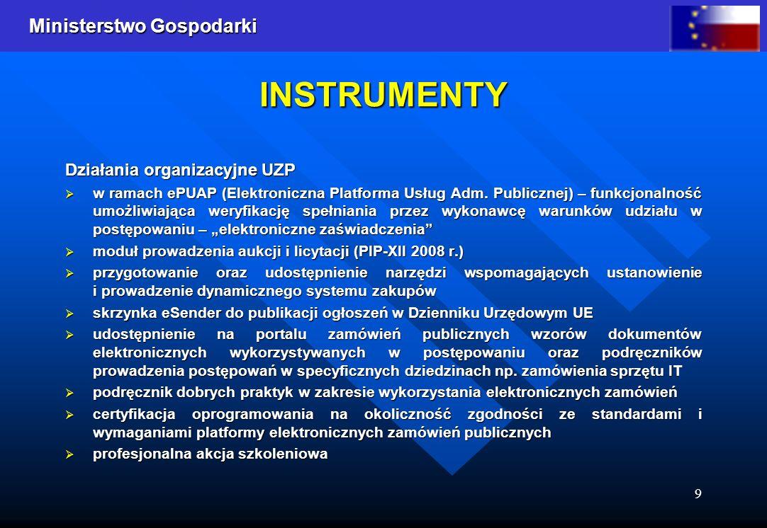 INSTRUMENTY Działania organizacyjne UZP