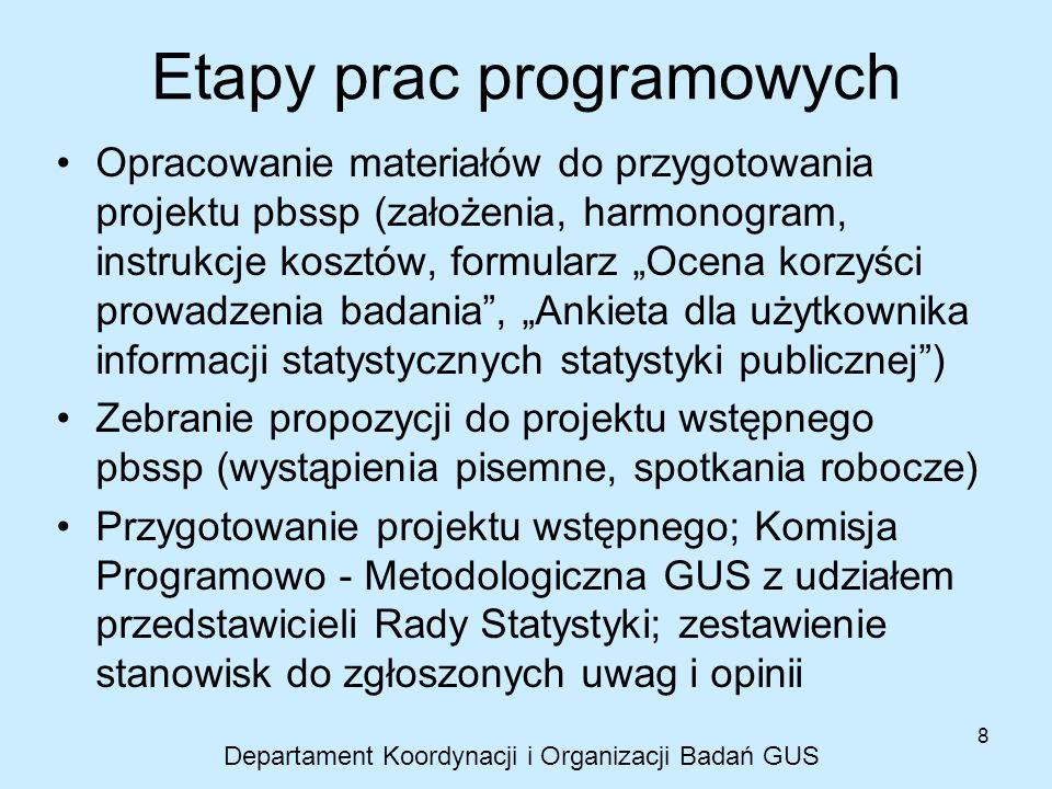 Etapy prac programowych