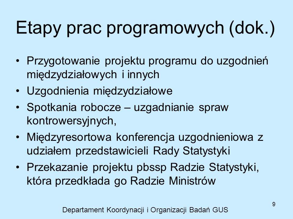 Etapy prac programowych (dok.)