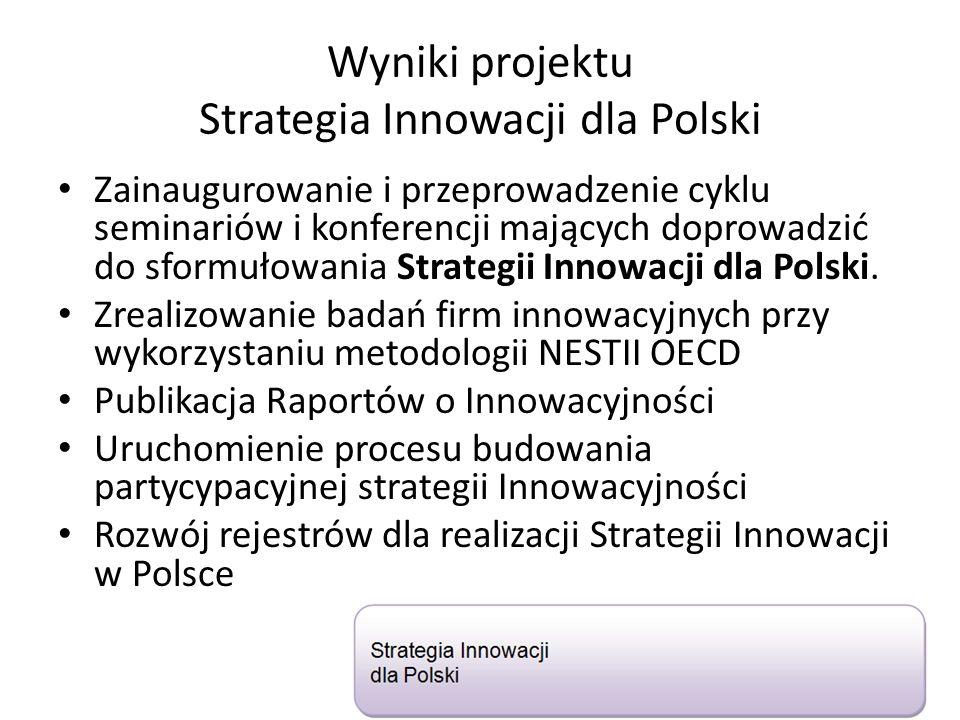Wyniki projektu Strategia Innowacji dla Polski