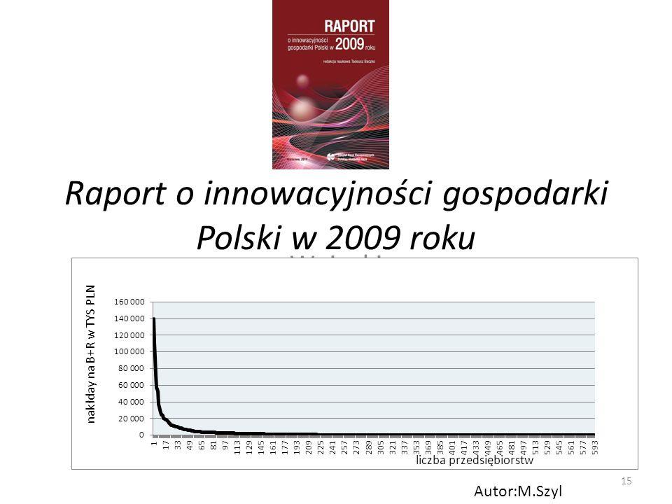 Raport o innowacyjności gospodarki Polski w 2009 roku