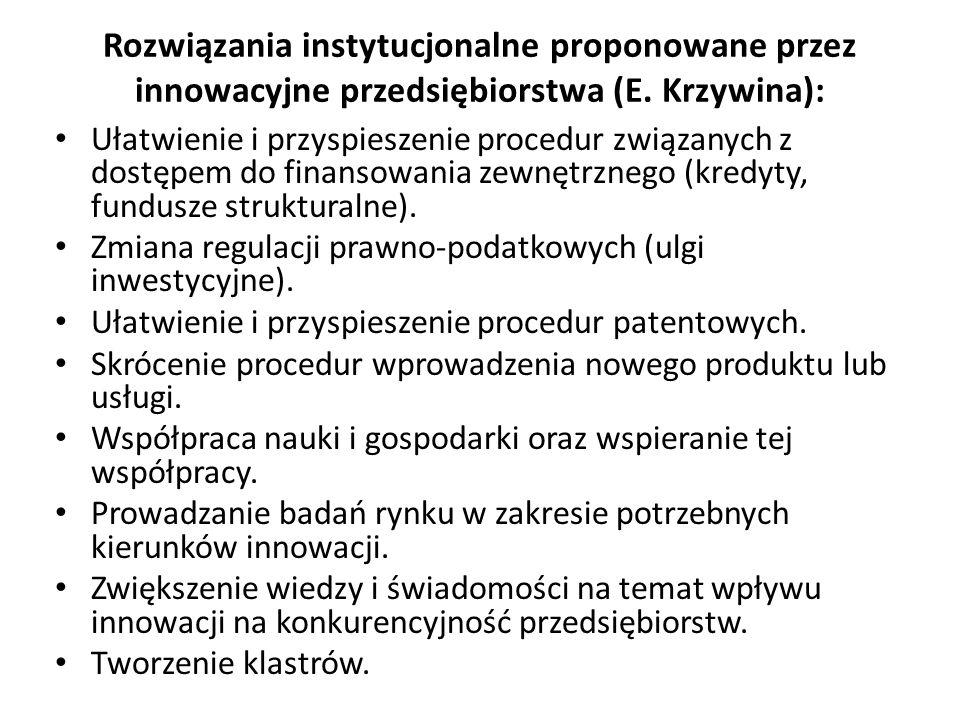 Rozwiązania instytucjonalne proponowane przez innowacyjne przedsiębiorstwa (E. Krzywina):