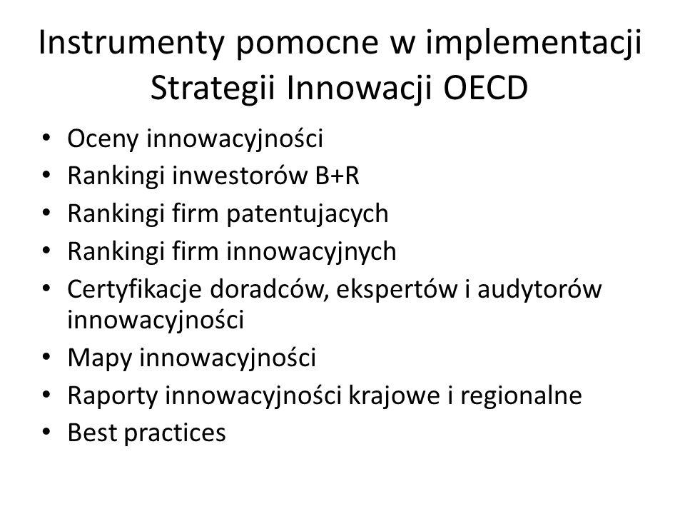 Instrumenty pomocne w implementacji Strategii Innowacji OECD