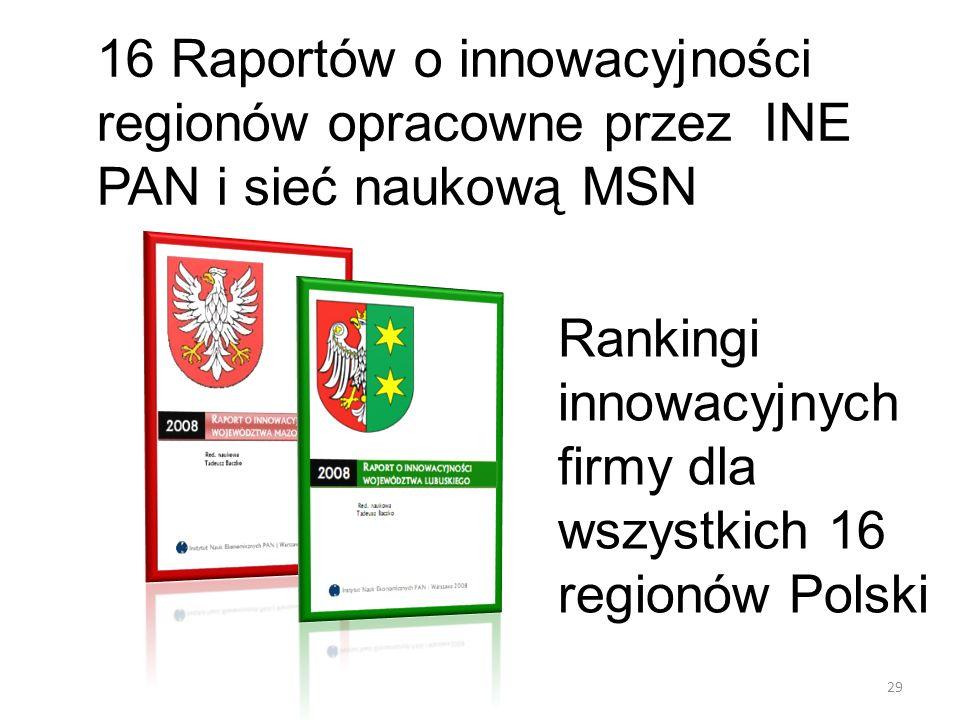 16 Raportów o innowacyjności regionów opracowne przez INE PAN i sieć naukową MSN