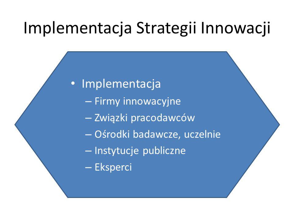 Implementacja Strategii Innowacji