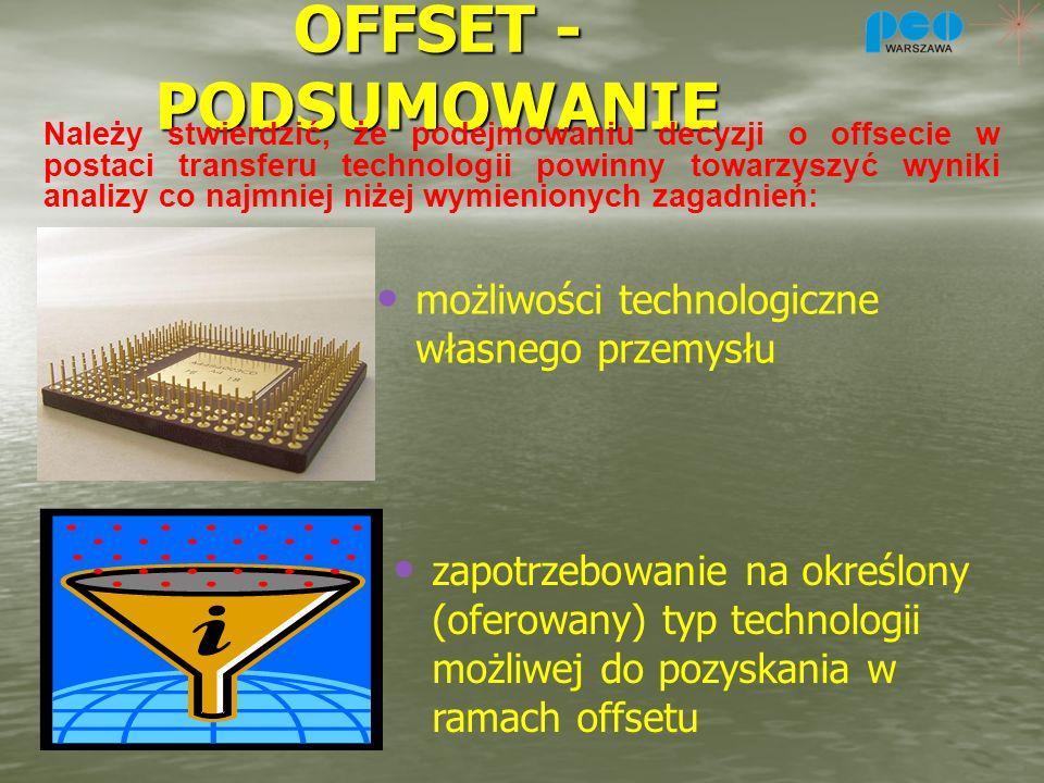 OFFSET - PODSUMOWANIE możliwości technologiczne własnego przemysłu
