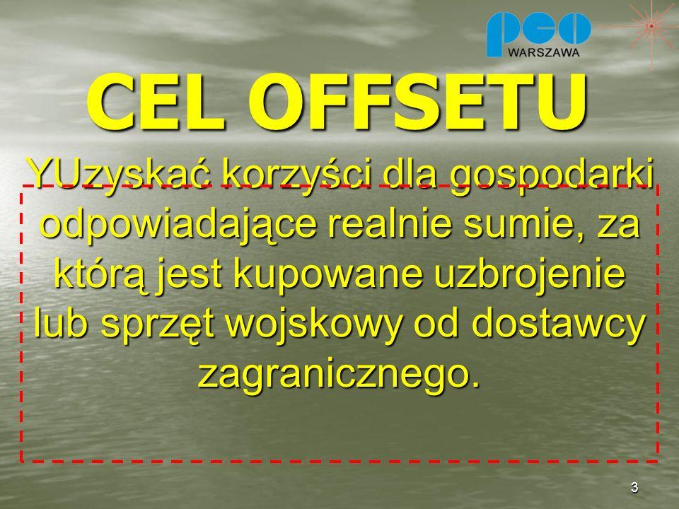 CEL OFFSETU