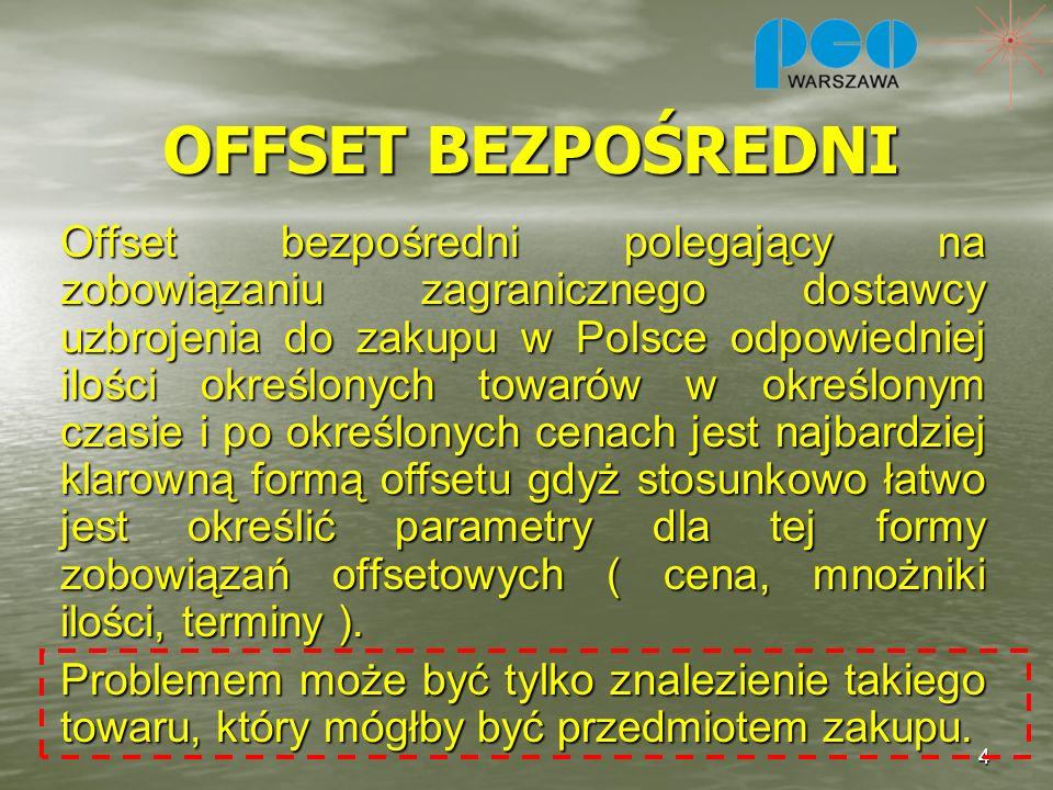 OFFSET BEZPOŚREDNI