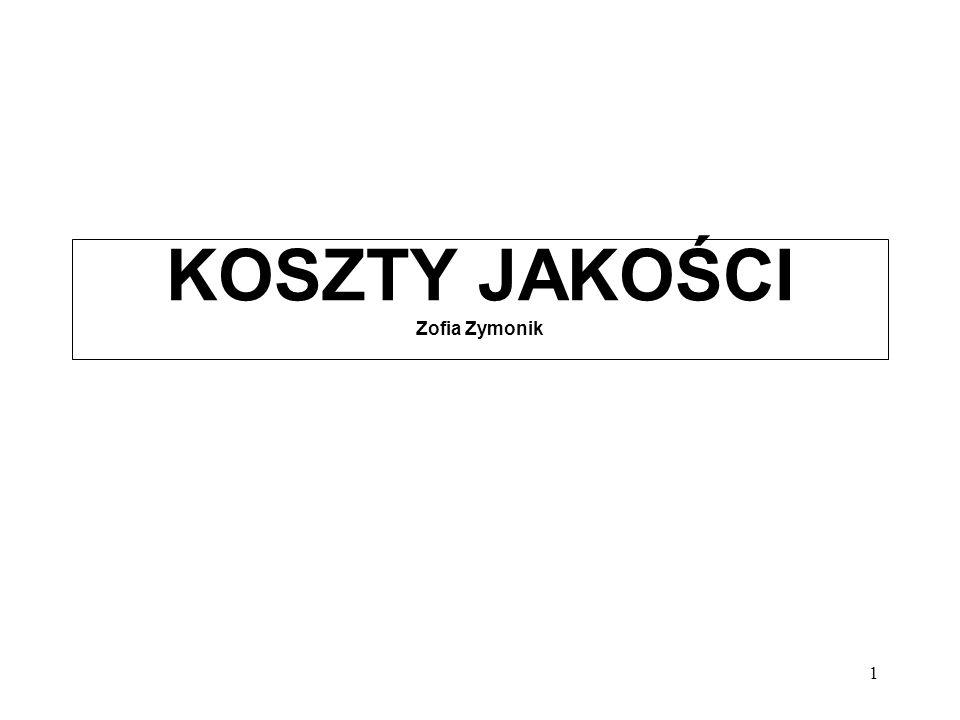 KOSZTY JAKOŚCI Zofia Zymonik