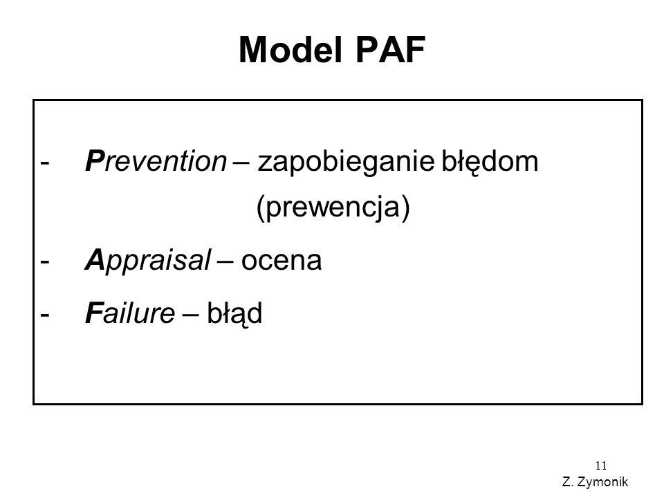 Model PAF Prevention – zapobieganie błędom (prewencja)