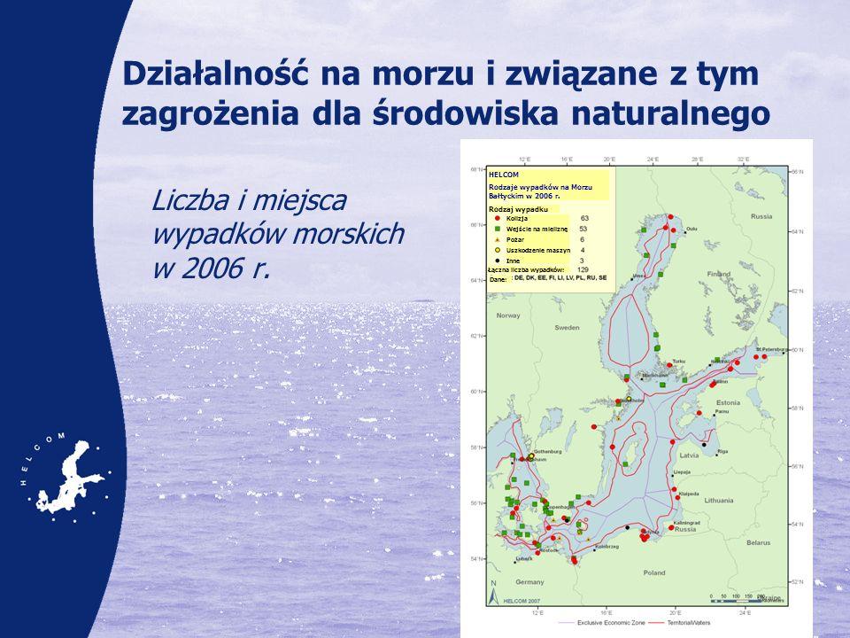 Działalność na morzu i związane z tym zagrożenia dla środowiska naturalnego