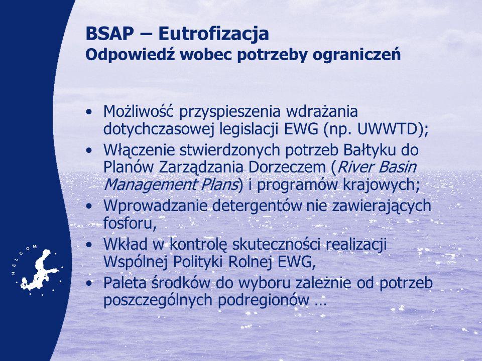 BSAP – Eutrofizacja Odpowiedź wobec potrzeby ograniczeń