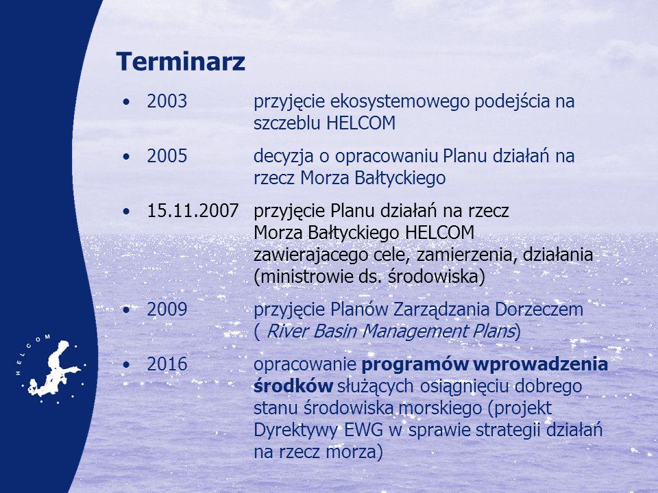 Terminarz 2003 przyjęcie ekosystemowego podejścia na szczeblu HELCOM