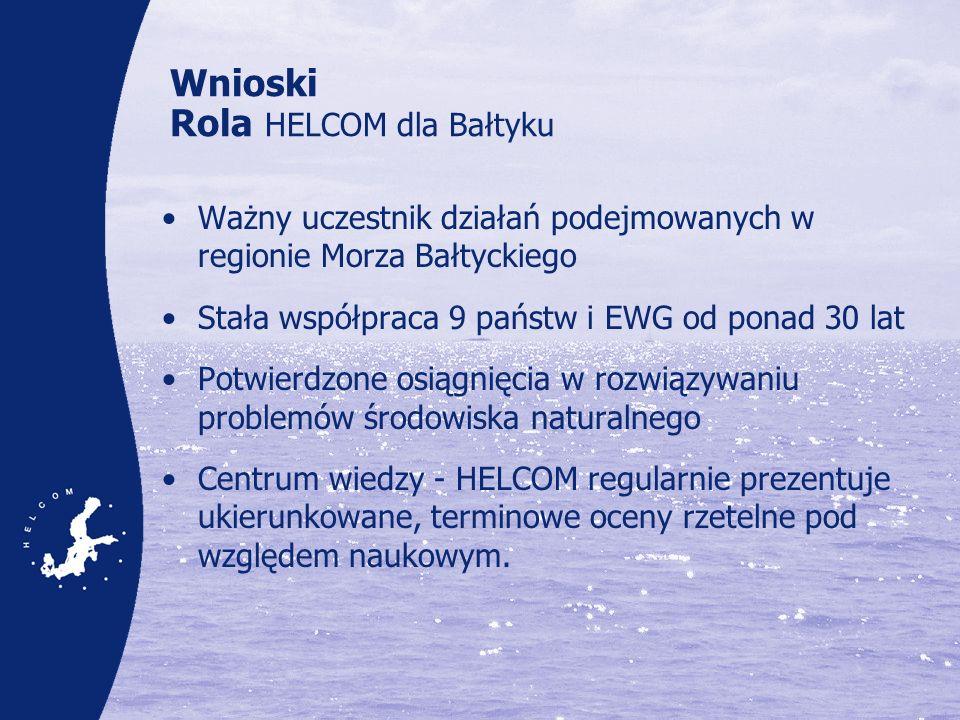 Wnioski Rola HELCOM dla Bałtyku