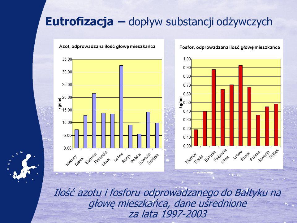 Eutrofizacja – dopływ substancji odżywczych