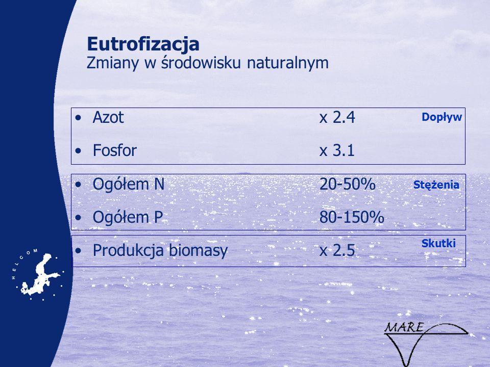 Eutrofizacja Zmiany w środowisku naturalnym