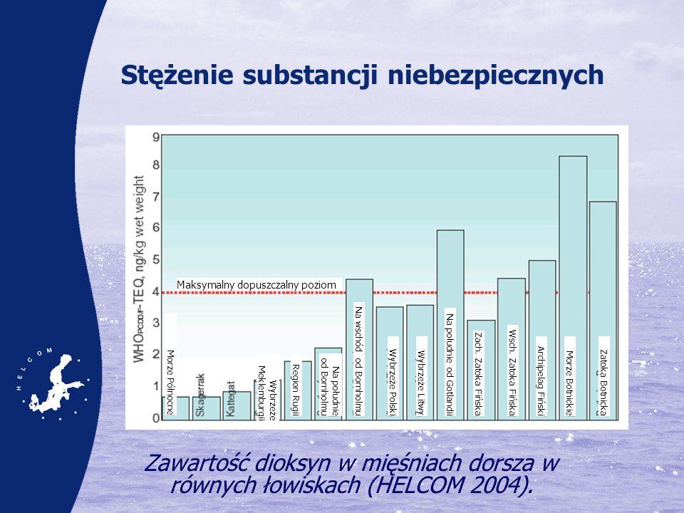 Stężenie substancji niebezpiecznych