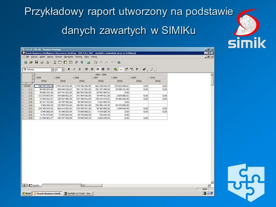 Przykładowy raport utworzony na podstawie danych zawartych w SIMIKu
