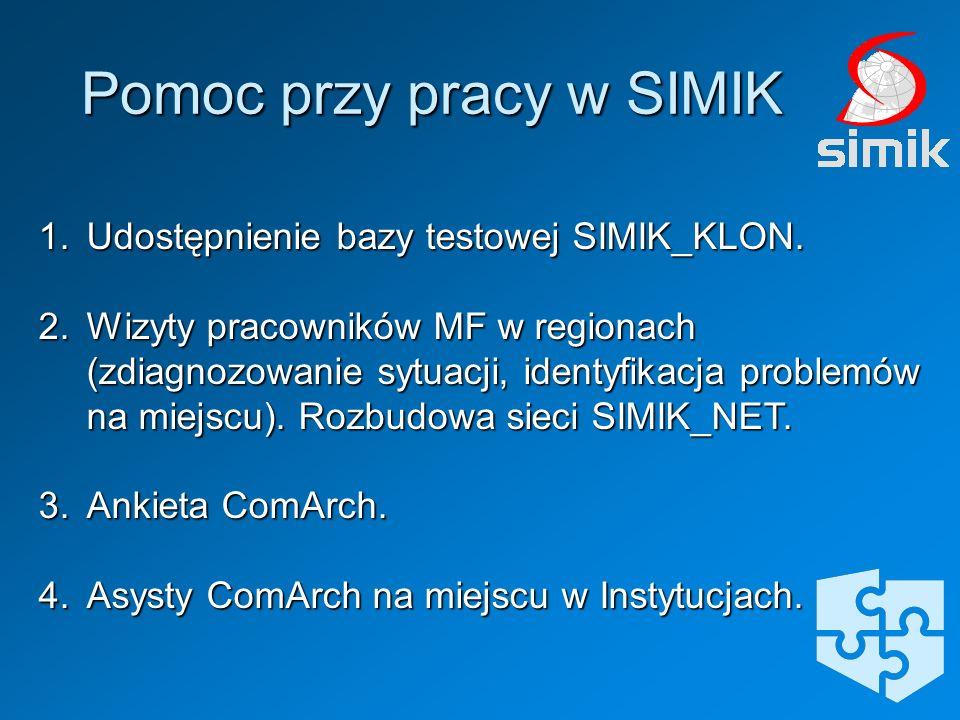 Pomoc przy pracy w SIMIK