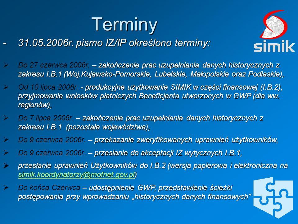 Terminy 31.05.2006r. pismo IZ/IP określono terminy: