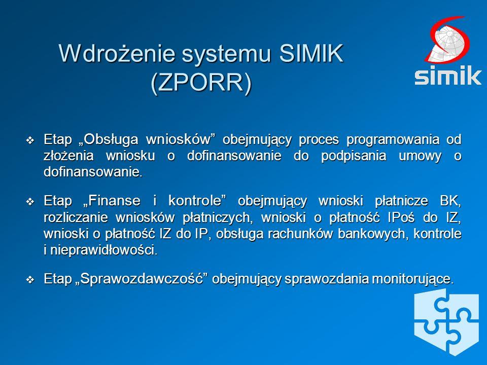 Wdrożenie systemu SIMIK (ZPORR)