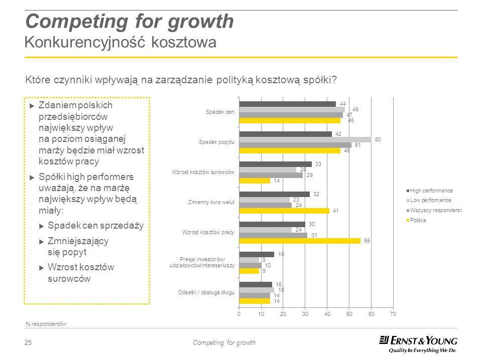 Competing for growth Konkurencyjność kosztowa
