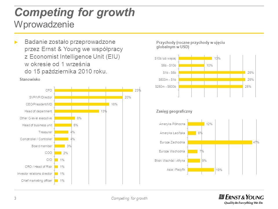 Competing for growth Wprowadzenie