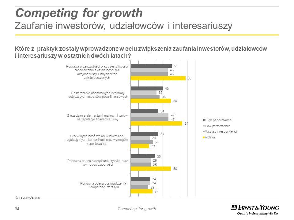 Competing for growth Zaufanie inwestorów, udziałowców i interesariuszy