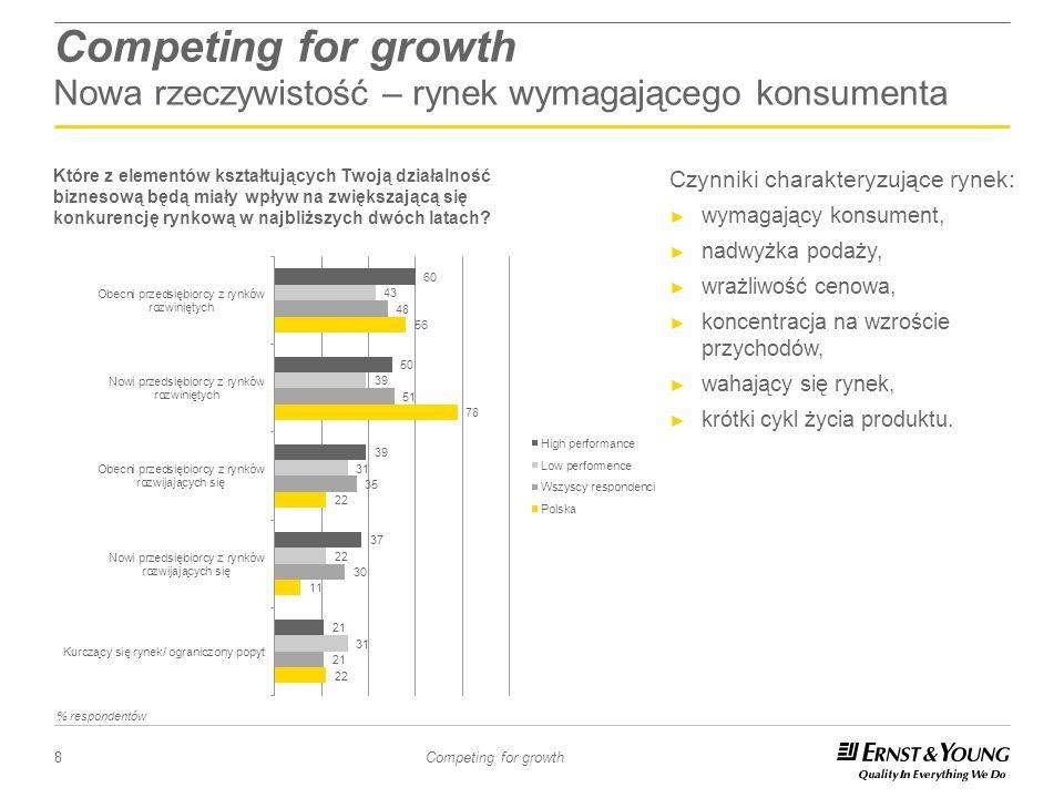 Competing for growth Nowa rzeczywistość – rynek wymagającego konsumenta