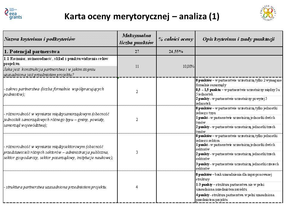 Karta oceny merytorycznej – analiza (1)