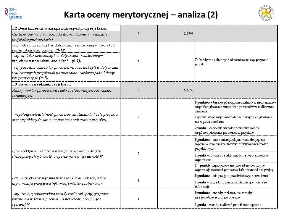 Karta oceny merytorycznej – analiza (2)