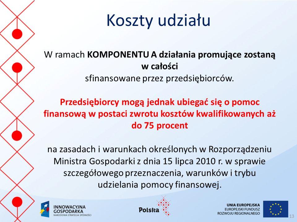 Koszty udziału W ramach KOMPONENTU A działania promujące zostaną w całości. sfinansowane przez przedsiębiorców.
