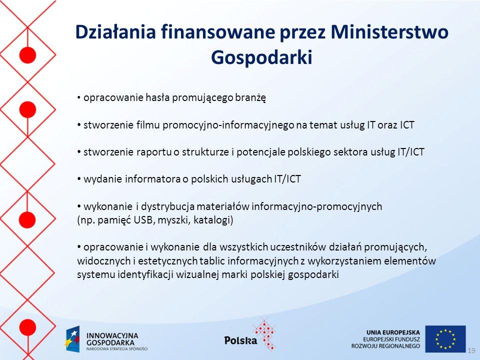 Działania finansowane przez Ministerstwo Gospodarki