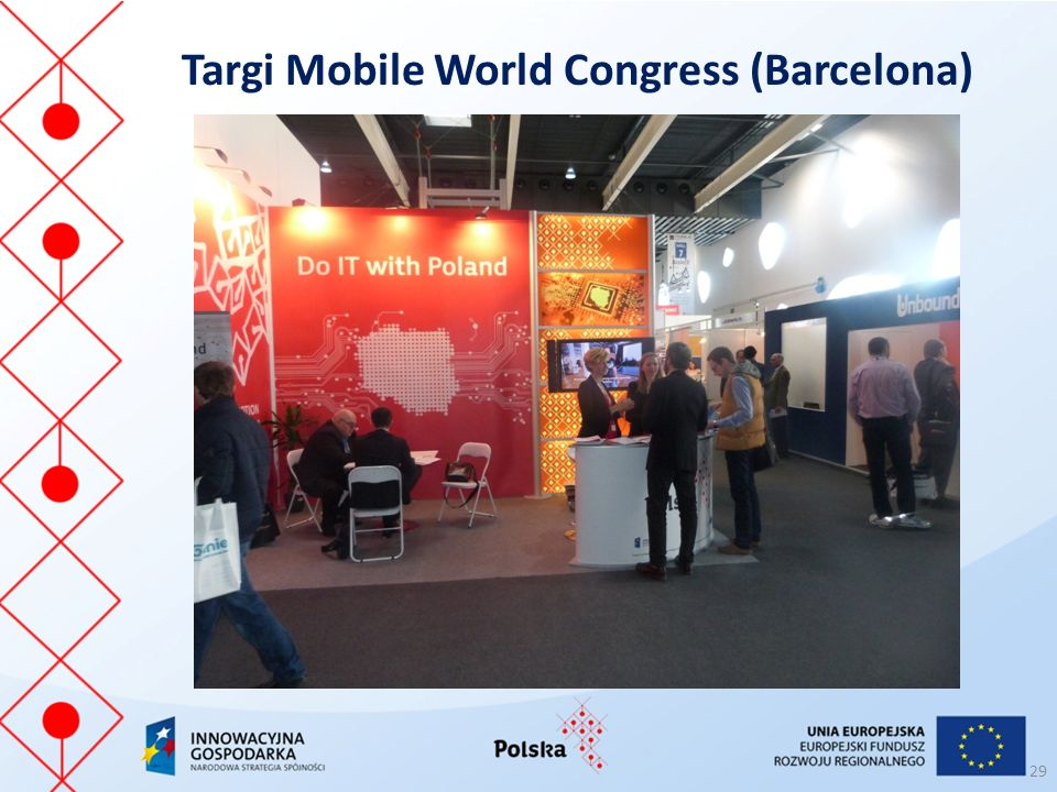Targi Mobile World Congress (Barcelona)