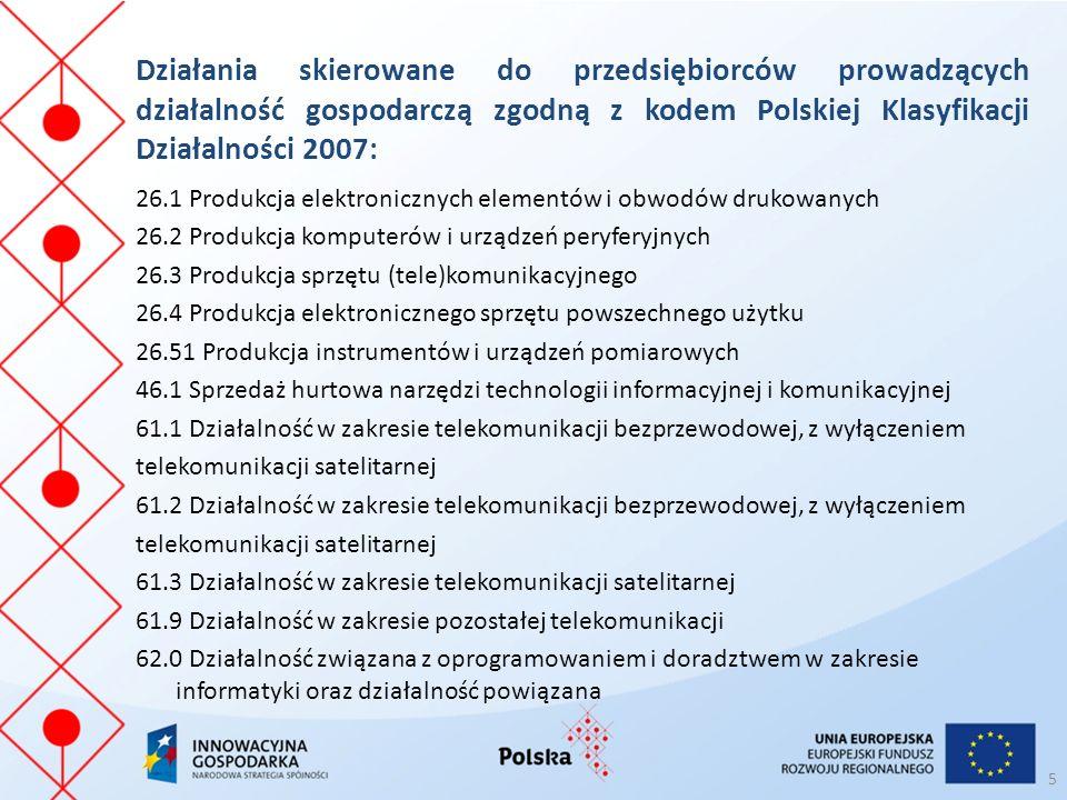 Działania skierowane do przedsiębiorców prowadzących działalność gospodarczą zgodną z kodem Polskiej Klasyfikacji Działalności 2007: