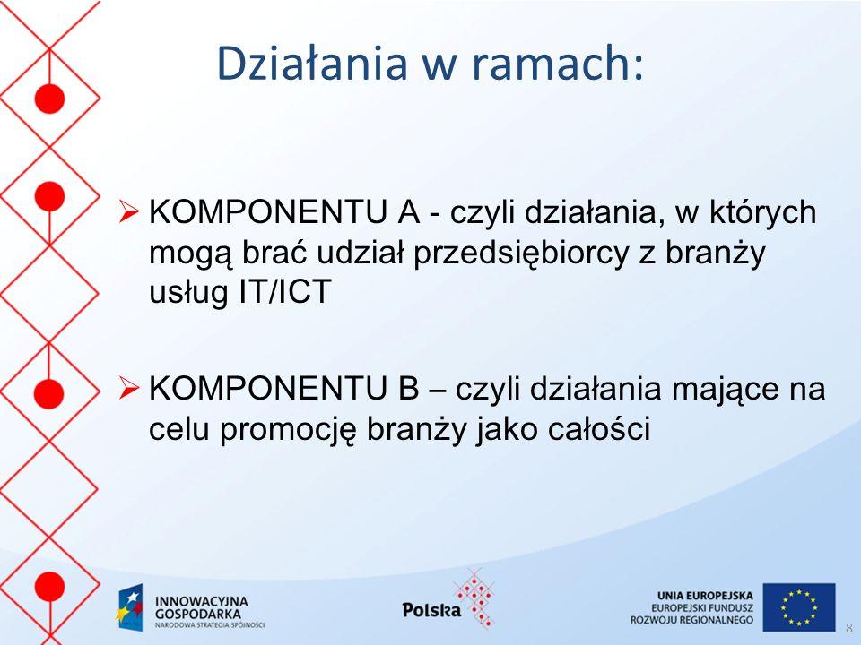 Działania w ramach: KOMPONENTU A - czyli działania, w których mogą brać udział przedsiębiorcy z branży usług IT/ICT.