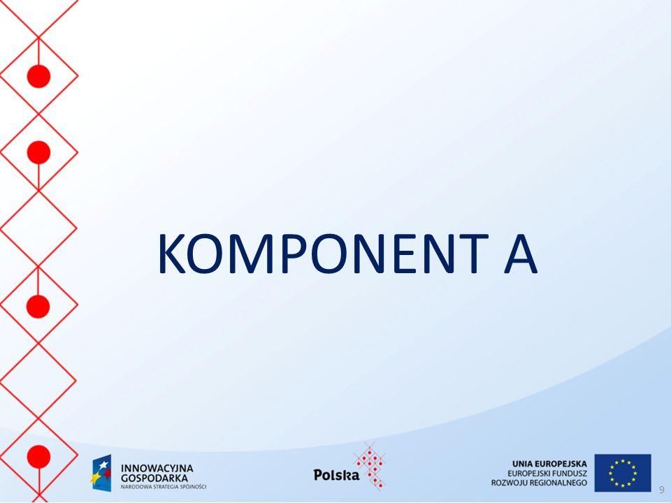 KOMPONENT A