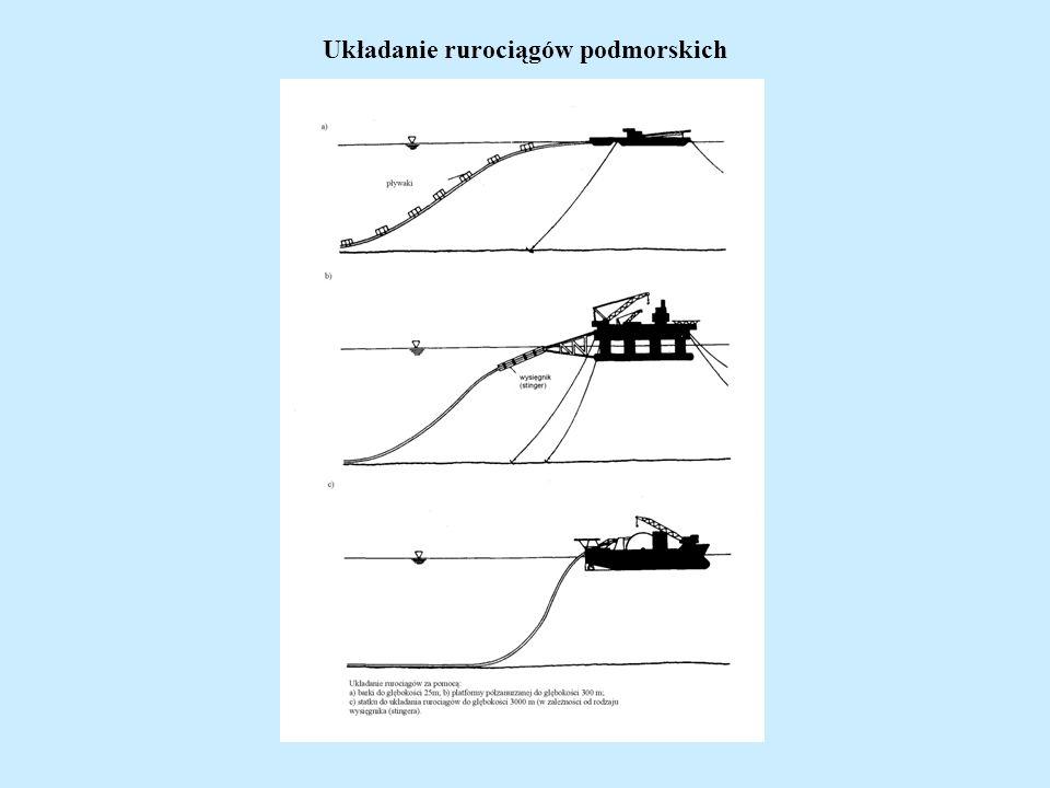 Układanie rurociągów podmorskich