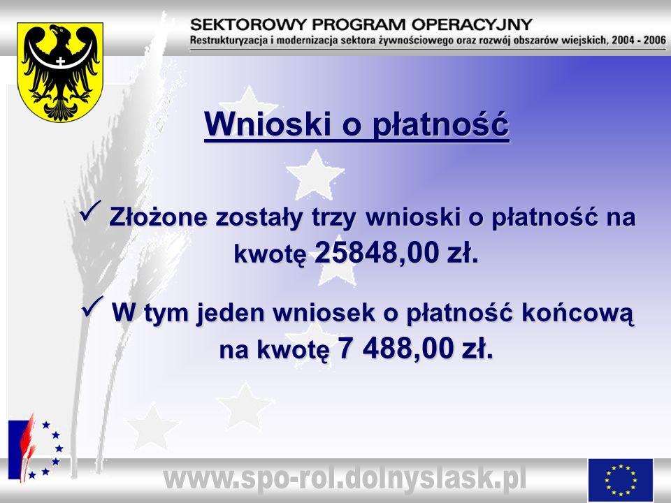 P Złożone zostały trzy wnioski o płatność na kwotę 25848,00 zł.
