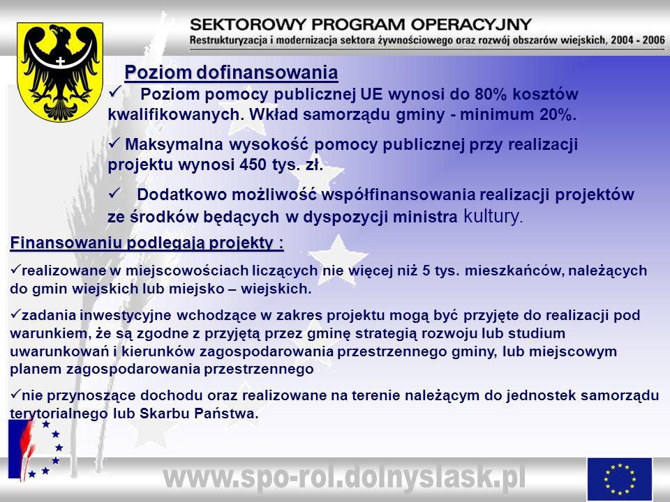 www.spo-rol.dolnyslask.pl Poziom dofinansowania