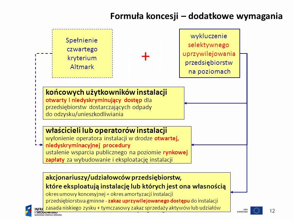 + Formuła koncesji – dodatkowe wymagania