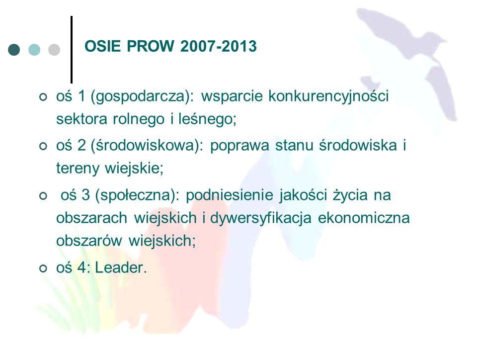 OSIE PROW 2007-2013 oś 1 (gospodarcza): wsparcie konkurencyjności sektora rolnego i leśnego;
