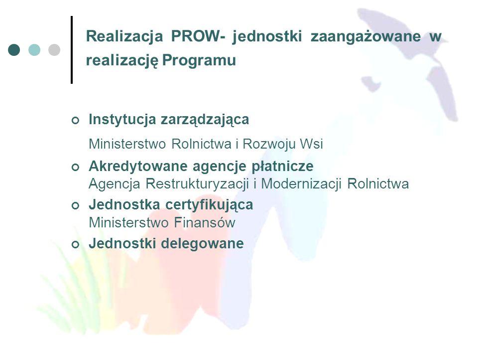 Realizacja PROW- jednostki zaangażowane w realizację Programu
