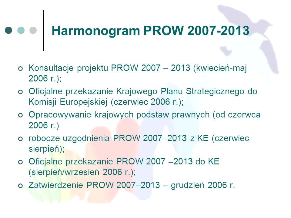 Harmonogram PROW 2007-2013 Konsultacje projektu PROW 2007 – 2013 (kwiecień-maj 2006 r.);