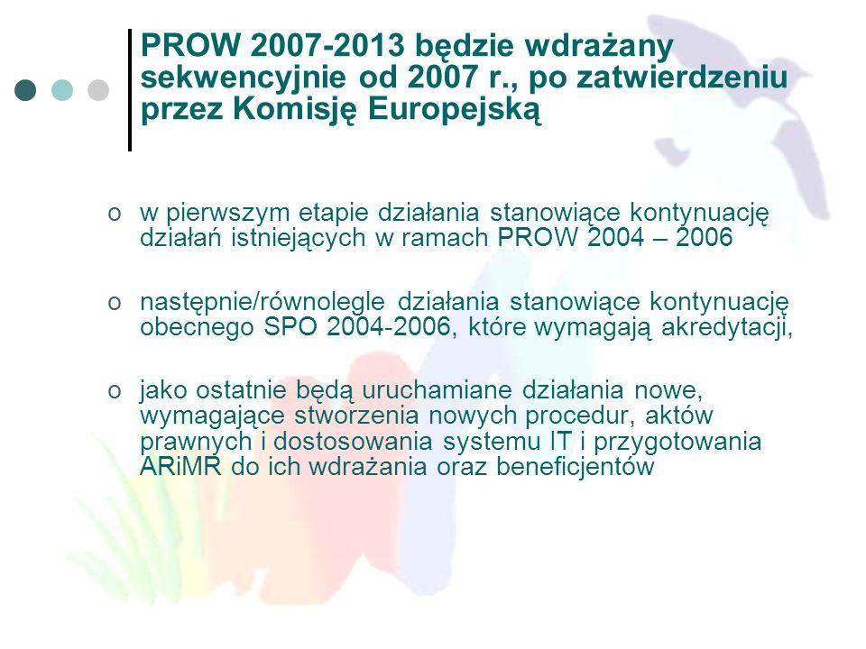 PROW 2007-2013 będzie wdrażany sekwencyjnie od 2007 r