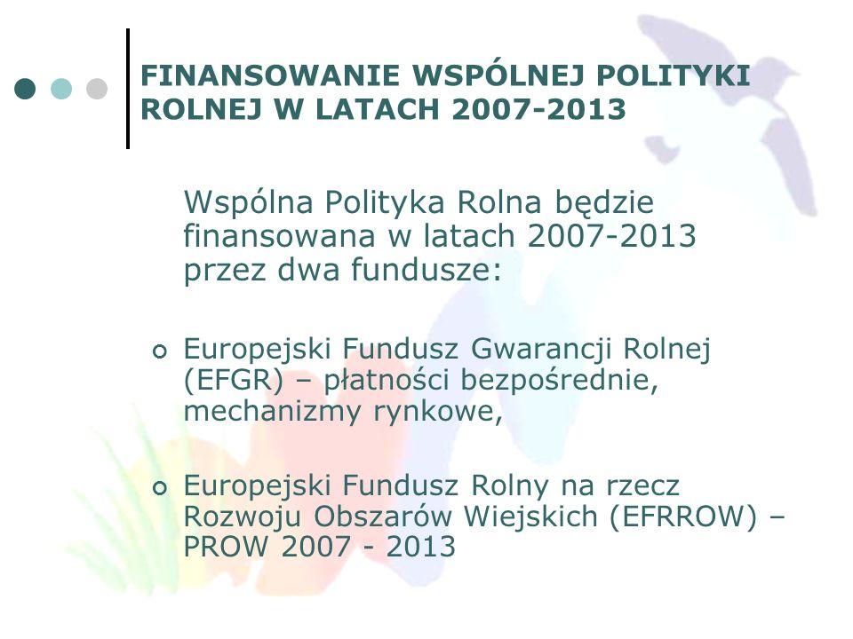 FINANSOWANIE WSPÓLNEJ POLITYKI ROLNEJ W LATACH 2007-2013