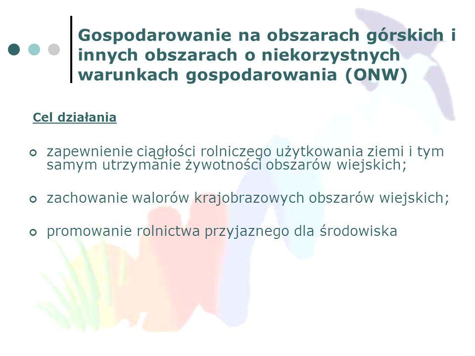Gospodarowanie na obszarach górskich i innych obszarach o niekorzystnych warunkach gospodarowania (ONW)