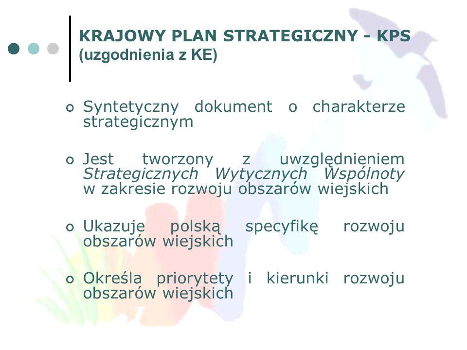 KRAJOWY PLAN STRATEGICZNY - KPS (uzgodnienia z KE)