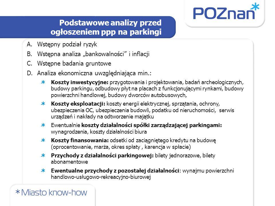 Podstawowe analizy przed ogłoszeniem ppp na parkingi