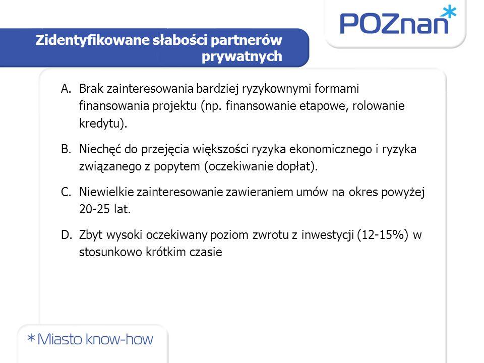 Zidentyfikowane słabości partnerów prywatnych